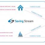 Qué es Saving Stream