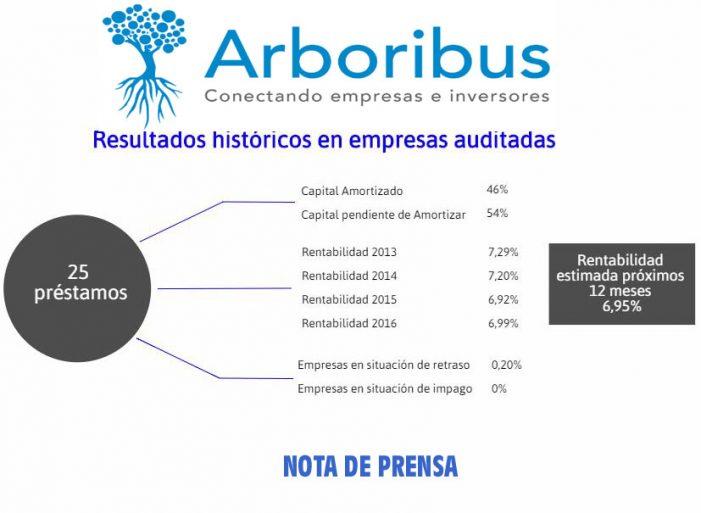 resultados-empresas-auditadas copia