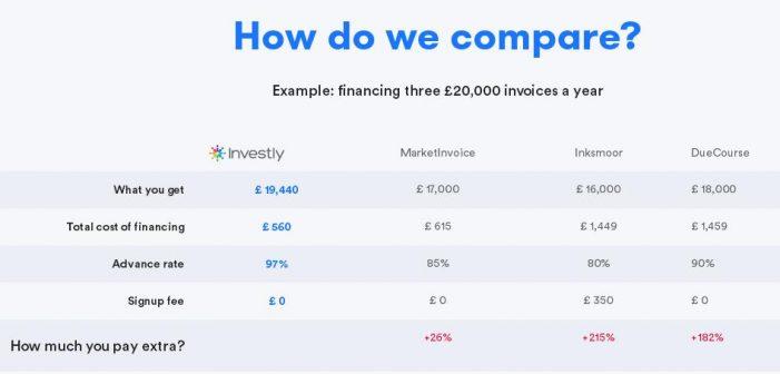 comparativa_investly